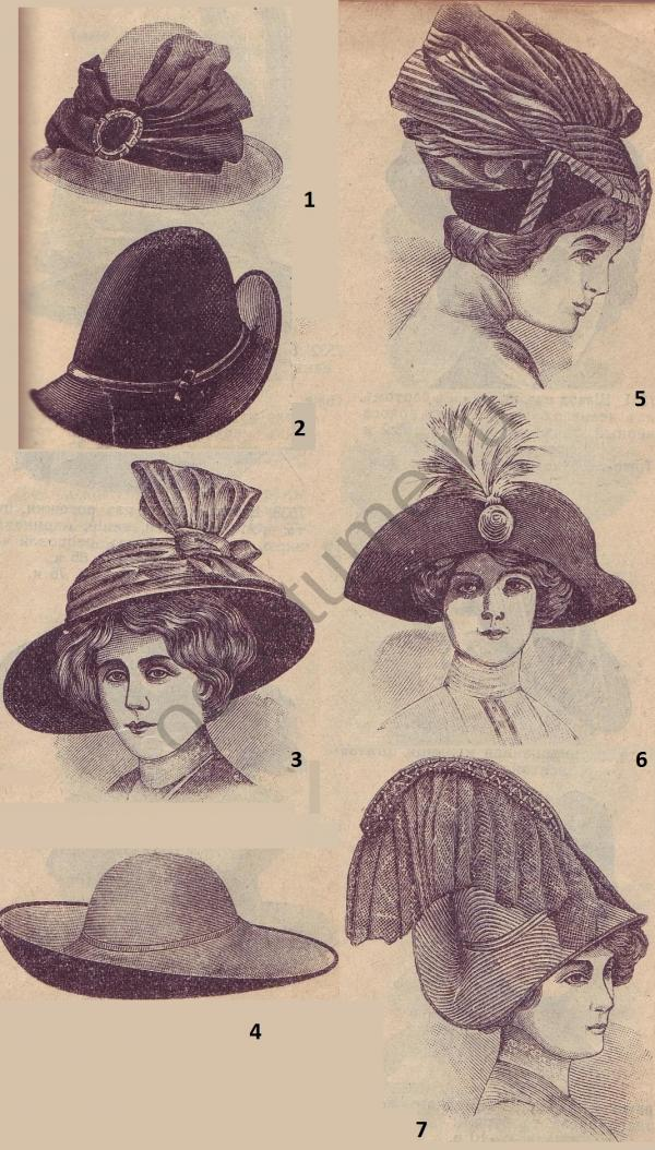 Живая шляпа картинки раскраска